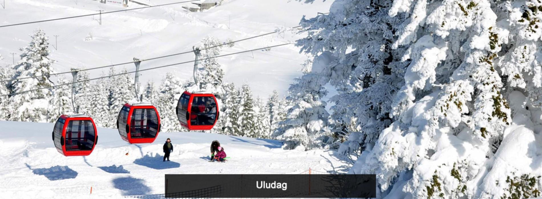 Popular Destinations to Visit in Turkey During Winter